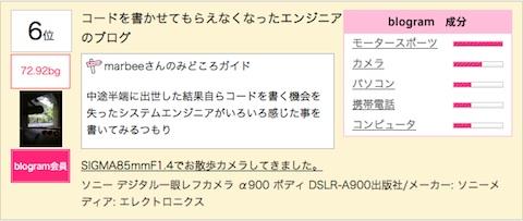 スクリーンショット 2011-09-30 21.06.45.jpg