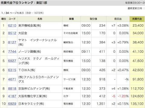 スクリーンショット 2012-05-03 14.09.06.jpg